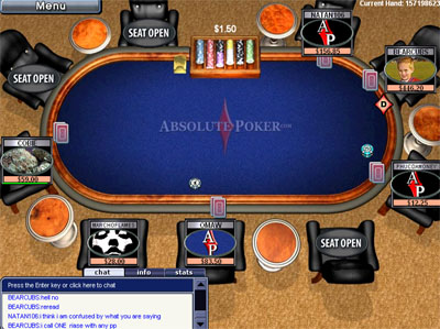 Absolute Poker Bonus Code Review And Tournaments